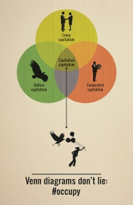 capitalist-venn-diagram-by-flickr-user-goatchild